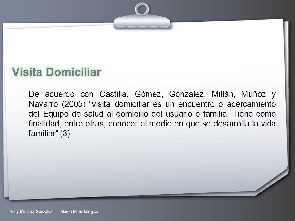Anny Miranda González --- Marco Metodológico De acuerdo con Castilla, Gómez, González, Millán, Muñoz y Navarro (2005) visita domiciliar es un encuentr