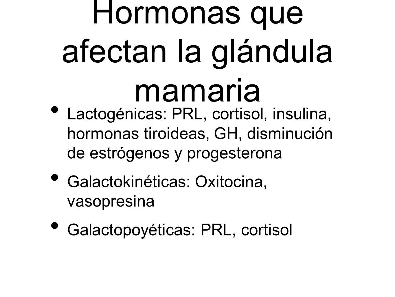 Hormonas que afectan la glándula mamaria Lactogénicas: PRL, cortisol, insulina, hormonas tiroideas, GH, disminución de estrógenos y progesterona Galac