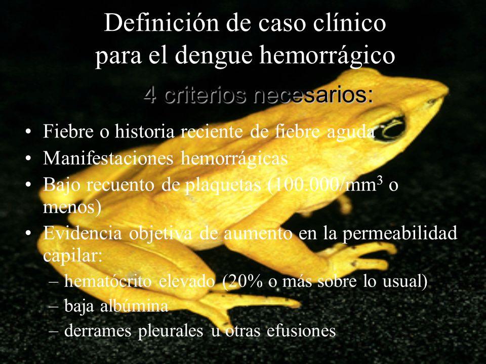 Definición de caso clínico para el dengue hemorrágico Fiebre o historia reciente de fiebre aguda Manifestaciones hemorrágicas Bajo recuento de plaquet