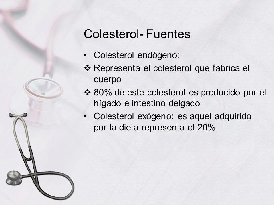 Colesterol- Fuentes Colesterol endógeno: Representa el colesterol que fabrica el cuerpo 80% de este colesterol es producido por el hígado e intestino