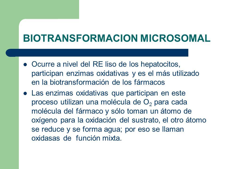 BIOTRANSFORMACION MICROSOMAL Ocurre a nivel del RE liso de los hepatocitos, participan enzimas oxidativas y es el más utilizado en la biotransformació