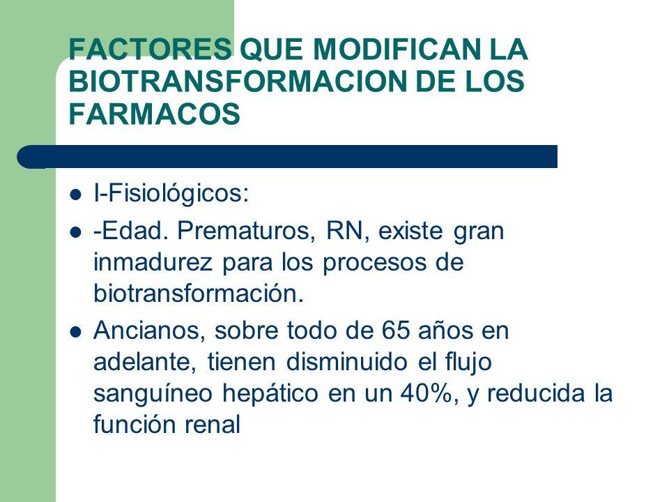 FACTORES QUE MODIFICAN LA BIOTRANSFORMACION DE LOS FARMACOS I-Fisiológicos: -Edad. Prematuros, RN, existe gran inmadurez para los procesos de biotrans