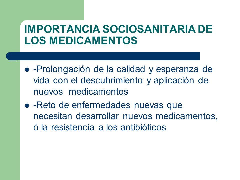IMPORTANCIA SOCIOSANITARIA DE LOS MEDICAMENTOS -Prolongación de la calidad y esperanza de vida con el descubrimiento y aplicación de nuevos medicament