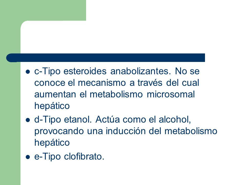 c-Tipo esteroides anabolizantes. No se conoce el mecanismo a través del cual aumentan el metabolismo microsomal hepático d-Tipo etanol. Actúa como el