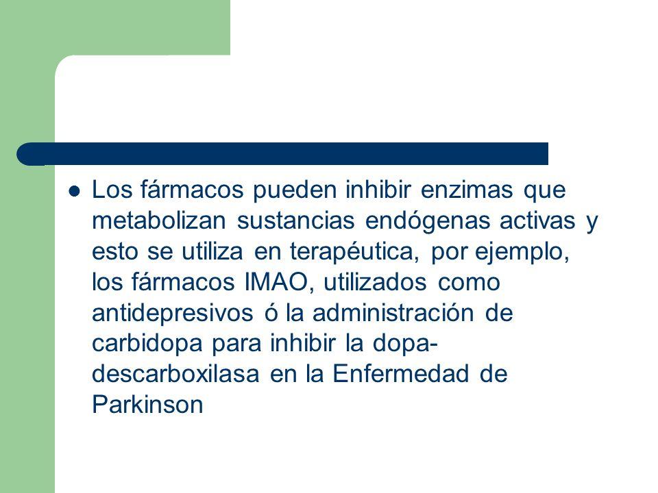 Los fármacos pueden inhibir enzimas que metabolizan sustancias endógenas activas y esto se utiliza en terapéutica, por ejemplo, los fármacos IMAO, uti