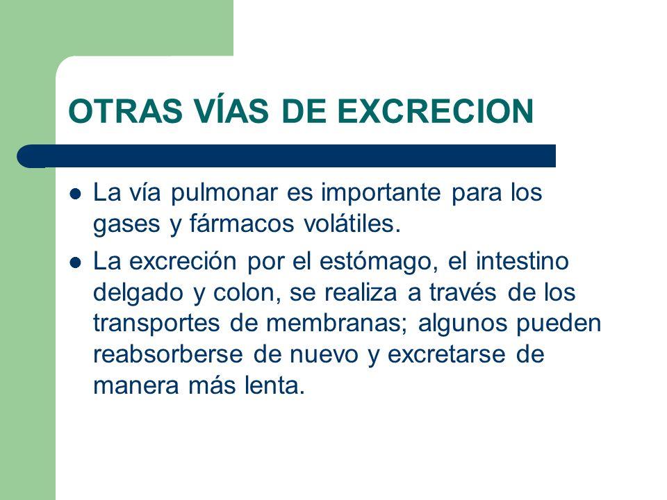 OTRAS VÍAS DE EXCRECION La vía pulmonar es importante para los gases y fármacos volátiles. La excreción por el estómago, el intestino delgado y colon,