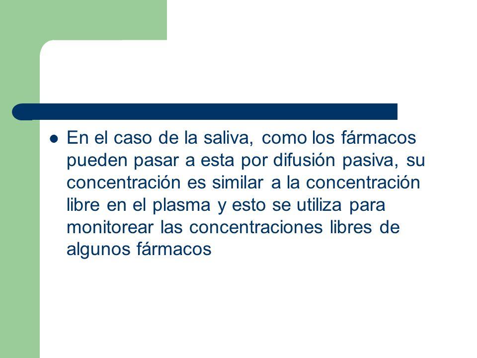 En el caso de la saliva, como los fármacos pueden pasar a esta por difusión pasiva, su concentración es similar a la concentración libre en el plasma
