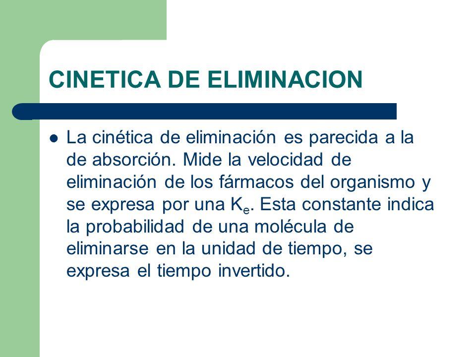 CINETICA DE ELIMINACION La cinética de eliminación es parecida a la de absorción. Mide la velocidad de eliminación de los fármacos del organismo y se