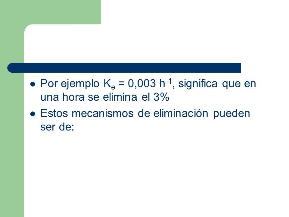 Por ejemplo K e = 0,003 h -1, significa que en una hora se elimina el 3% Estos mecanismos de eliminación pueden ser de: