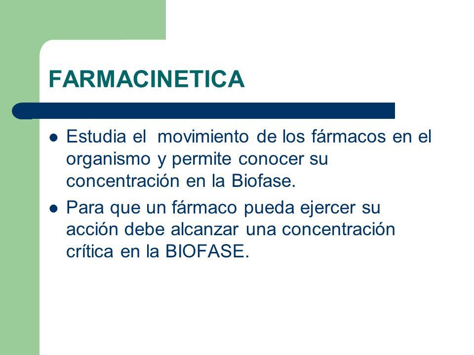 FARMACINETICA Estudia el movimiento de los fármacos en el organismo y permite conocer su concentración en la Biofase. Para que un fármaco pueda ejerce