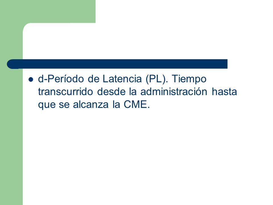 d-Período de Latencia (PL). Tiempo transcurrido desde la administración hasta que se alcanza la CME.