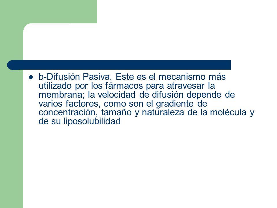 b-Difusión Pasiva. Este es el mecanismo más utilizado por los fármacos para atravesar la membrana; la velocidad de difusión depende de varios factores