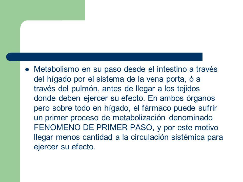 Metabolismo en su paso desde el intestino a través del hígado por el sistema de la vena porta, ó a través del pulmón, antes de llegar a los tejidos do