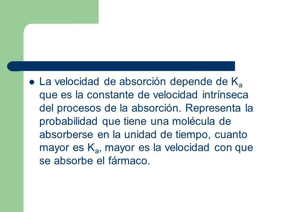 La velocidad de absorción depende de K a que es la constante de velocidad intrínseca del procesos de la absorción. Representa la probabilidad que tien