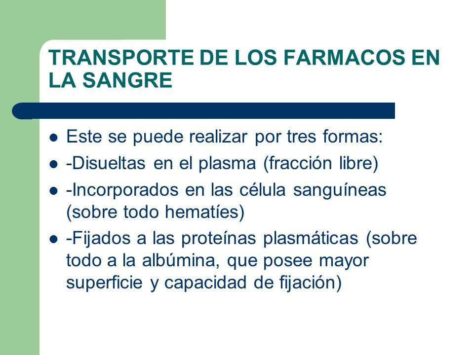 TRANSPORTE DE LOS FARMACOS EN LA SANGRE Este se puede realizar por tres formas: -Disueltas en el plasma (fracción libre) -Incorporados en las célula s