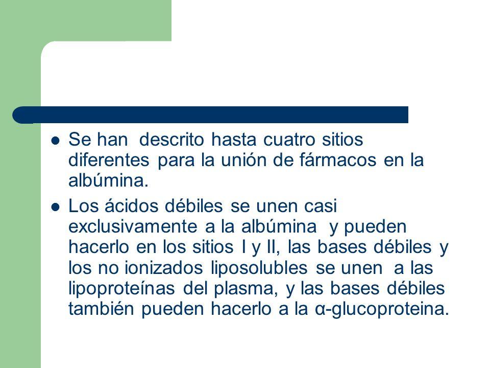 Se han descrito hasta cuatro sitios diferentes para la unión de fármacos en la albúmina. Los ácidos débiles se unen casi exclusivamente a la albúmina