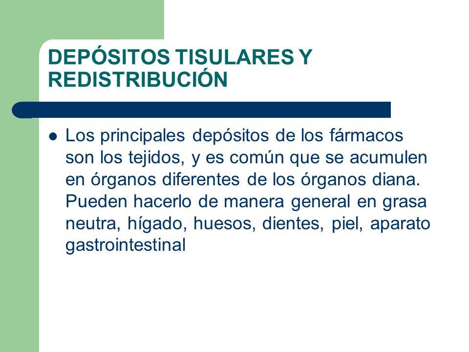 DEPÓSITOS TISULARES Y REDISTRIBUCIÓN Los principales depósitos de los fármacos son los tejidos, y es común que se acumulen en órganos diferentes de lo