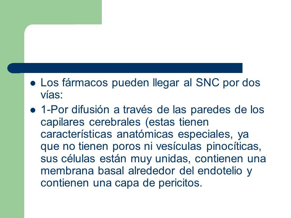Los fármacos pueden llegar al SNC por dos vías: 1-Por difusión a través de las paredes de los capilares cerebrales (estas tienen características anató