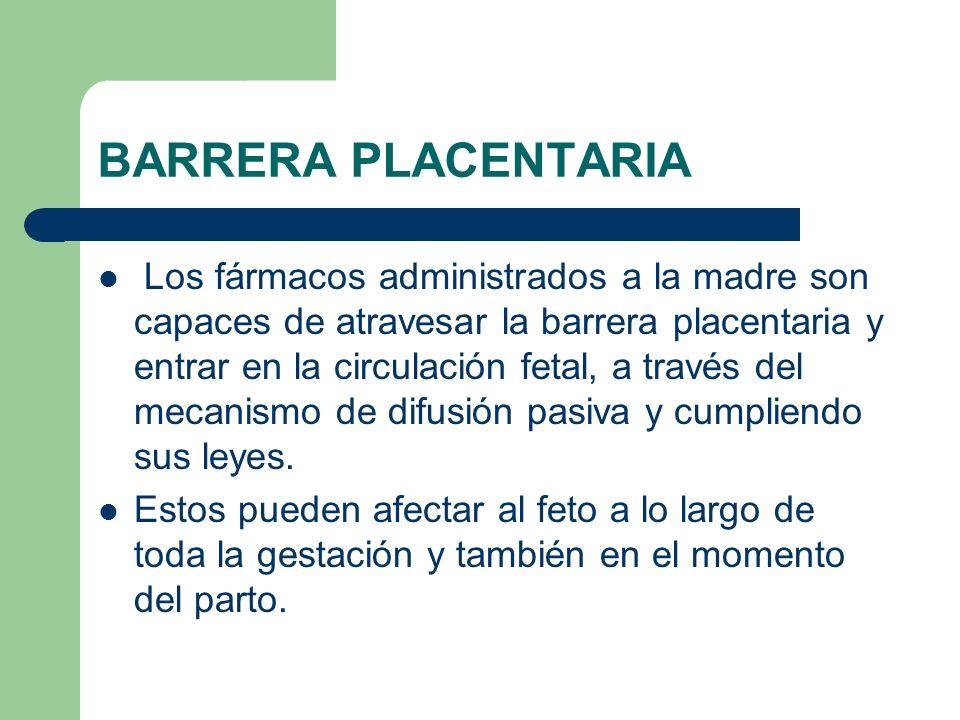 BARRERA PLACENTARIA Los fármacos administrados a la madre son capaces de atravesar la barrera placentaria y entrar en la circulación fetal, a través d