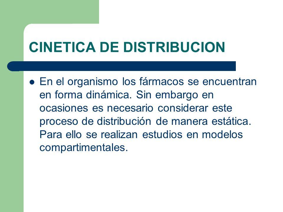CINETICA DE DISTRIBUCION En el organismo los fármacos se encuentran en forma dinámica. Sin embargo en ocasiones es necesario considerar este proceso d