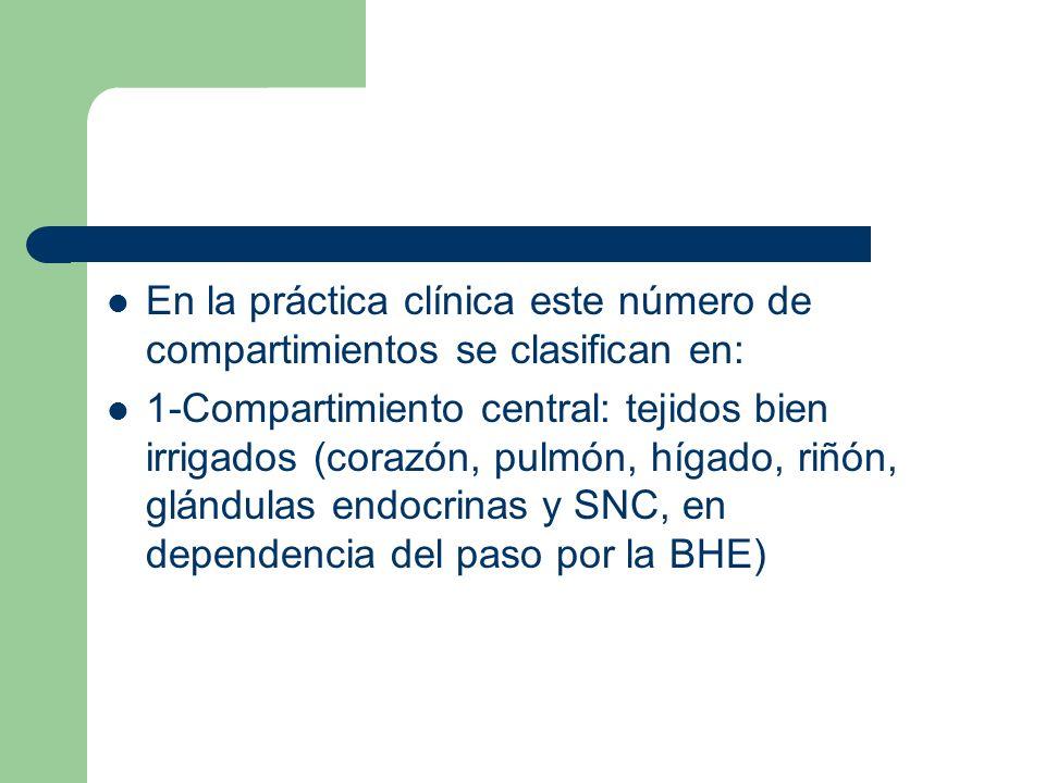 En la práctica clínica este número de compartimientos se clasifican en: 1-Compartimiento central: tejidos bien irrigados (corazón, pulmón, hígado, riñ