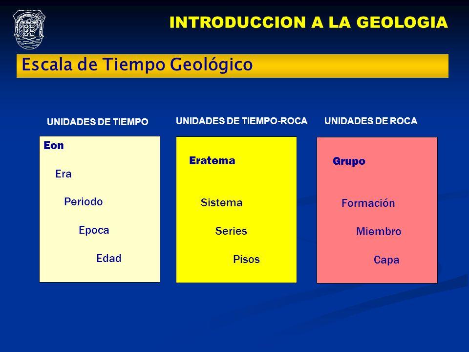 INTRODUCCION A LA GEOLOGIA Escala de Tiempo Geológico UNIDADES DE TIEMPO Eon Era Periodo Epoca Edad UNIDADES DE TIEMPO-ROCA Eratema Sistema Series Pis