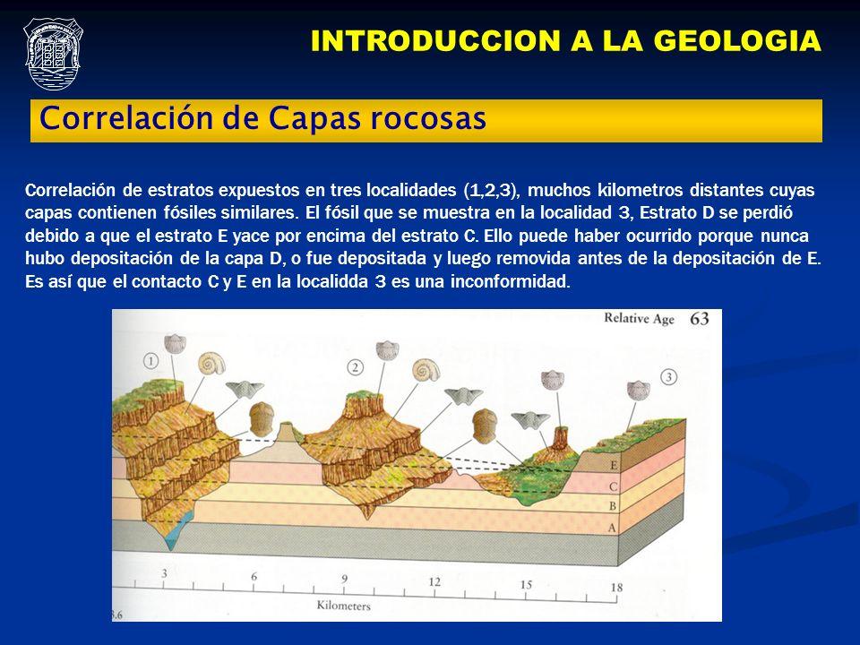 INTRODUCCION A LA GEOLOGIA Correlación de Capas rocosas Correlación de estratos expuestos en tres localidades (1,2,3), muchos kilometros distantes cuy