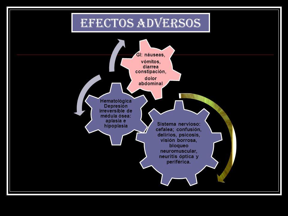Sistema nervioso: cefalea; confusión, delirios, psicosis, visión borrosa, bloqueo neuromuscular, neuritis óptica y periférica. Hematológica Depresión