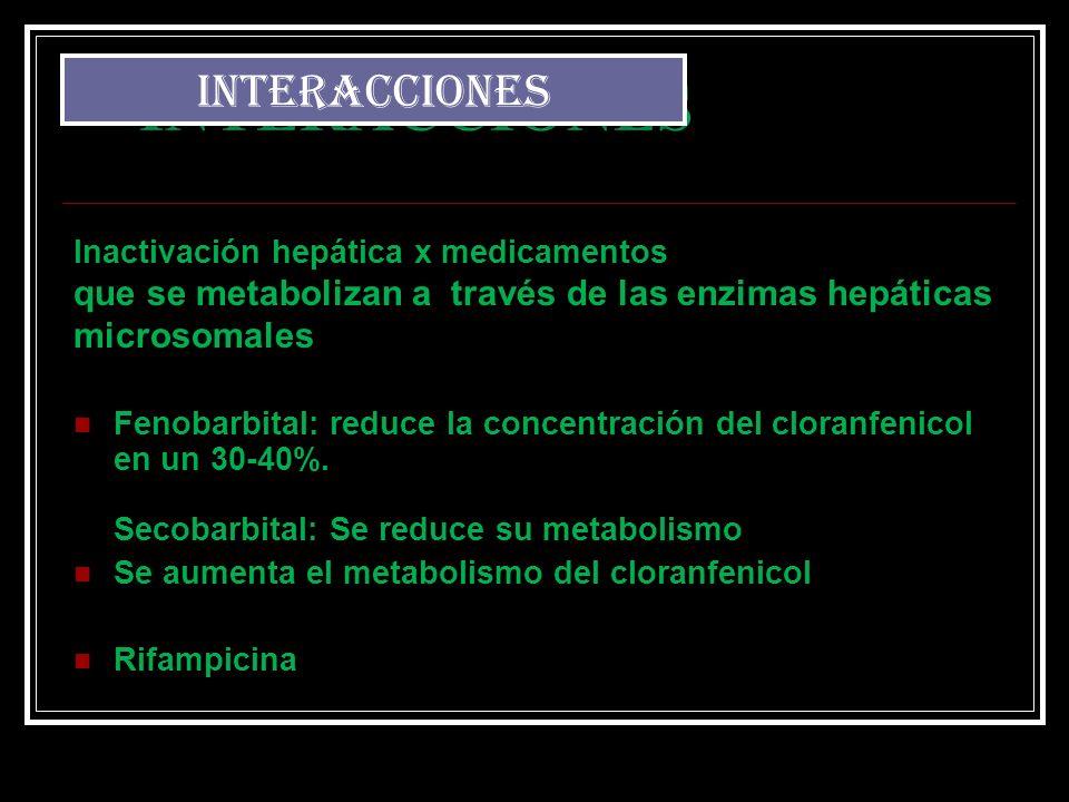 INTERACCIONES Inactivación hepática x medicamentos que se metabolizan a través de las enzimas hepáticas microsomales Fenobarbital: reduce la concentra