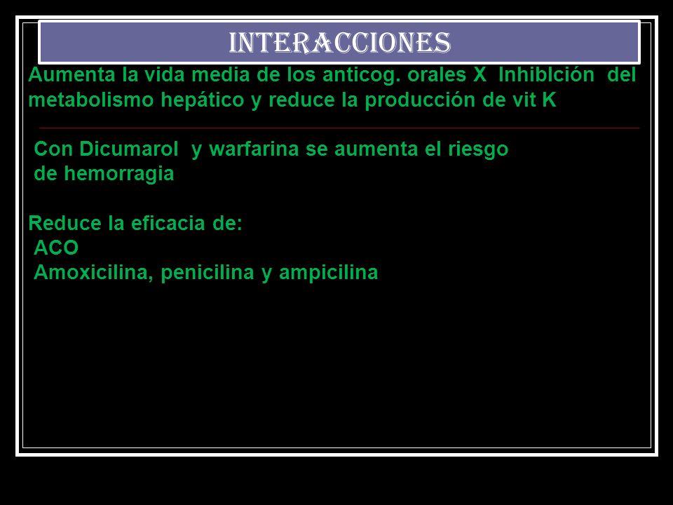 Aumenta la vida media de los anticog. orales X InhibIción del metabolismo hepático y reduce la producción de vit K Con Dicumarol y warfarina se aument