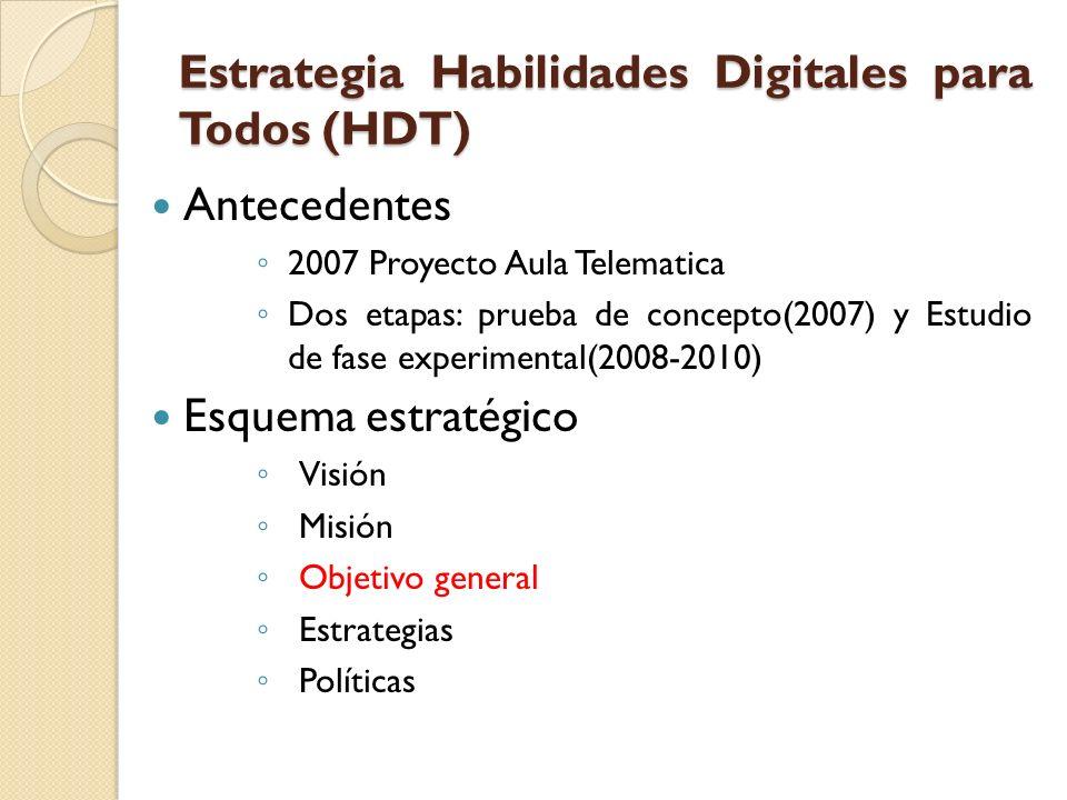 Estrategia Habilidades Digitales para Todos (HDT) Antecedentes 2007 Proyecto Aula Telematica Dos etapas: prueba de concepto(2007) y Estudio de fase ex