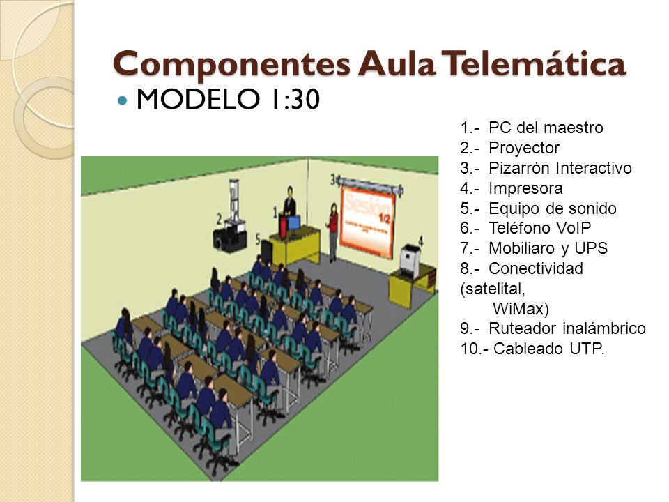 Componentes Aula Telemática MODELO 1:30 1.- PC del maestro 2.- Proyector 3.- Pizarrón Interactivo 4.- Impresora 5.- Equipo de sonido 6.- Teléfono VoIP