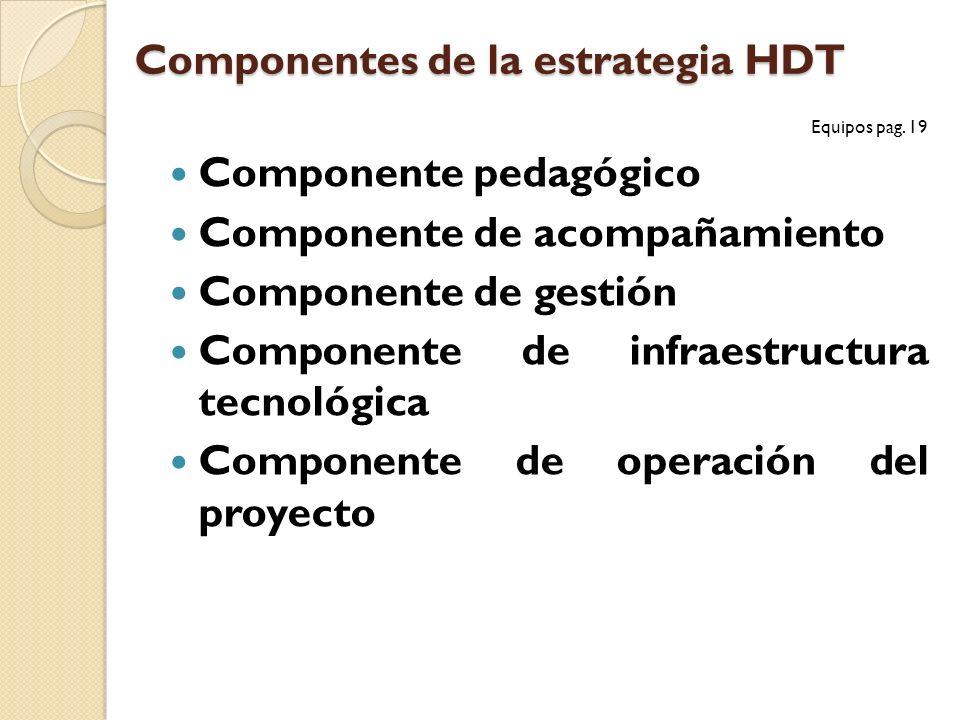 Equipos pag. 19 Componente pedagógico Componente de acompañamiento Componente de gestión Componente de infraestructura tecnológica Componente de opera