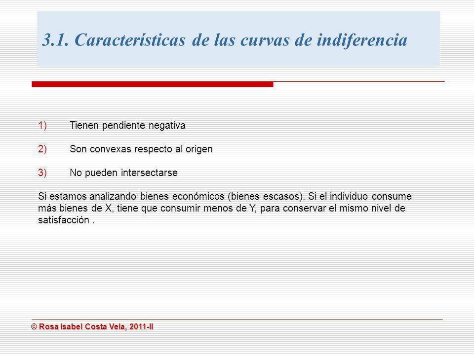 © Rosa Isabel Costa Vela, 2011-II © Rosa Isabel Costa Vela, 2011-II 1)Tienen pendiente negativa 2)Son convexas respecto al origen 3)No pueden intersec