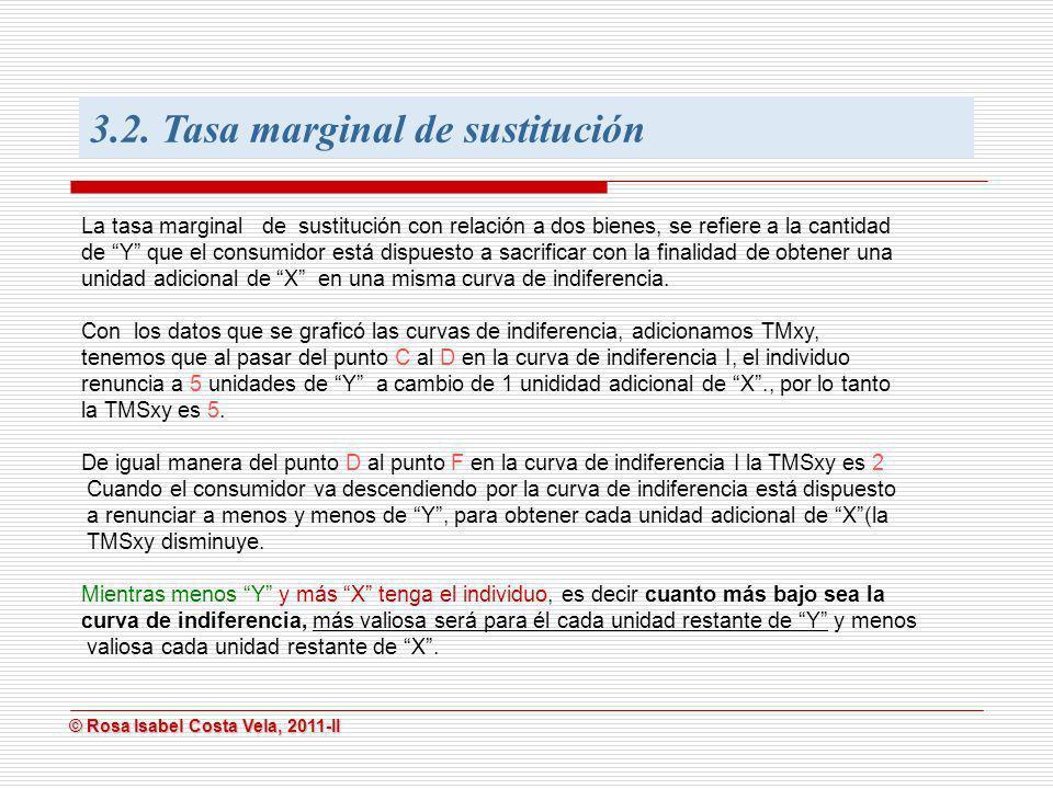 © Rosa Isabel Costa Vela, 2011-II © Rosa Isabel Costa Vela, 2011-II 3.2. Tasa marginal de sustitución La tasa marginal de sustitución con relación a d