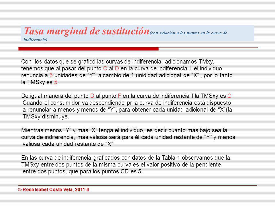 © Rosa Isabel Costa Vela, 2011-II © Rosa Isabel Costa Vela, 2011-II Tasa marginal de sustitución (con relación a los puntos en la curva de indiferenci