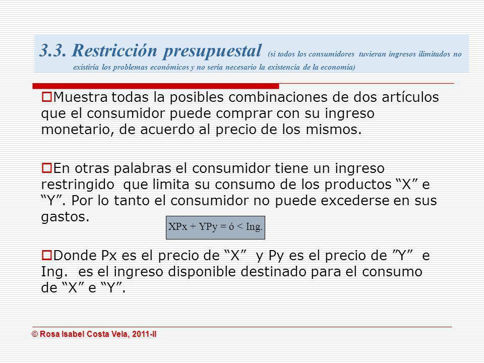 © Rosa Isabel Costa Vela, 2011-II © Rosa Isabel Costa Vela, 2011-II Muestra todas la posibles combinaciones de dos artículos que el consumidor puede c