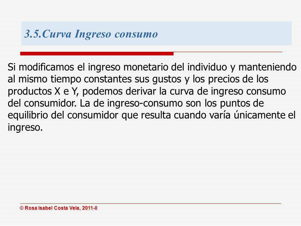 © Rosa Isabel Costa Vela, 2011-II © Rosa Isabel Costa Vela, 2011-II Si modificamos el ingreso monetario del individuo y manteniendo al mismo tiempo co