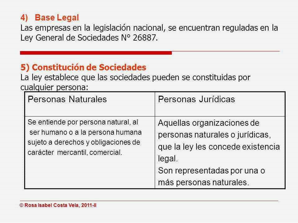 © Rosa Isabel Costa Vela, 2011-II © Rosa Isabel Costa Vela, 2011-II 4) Base Legal Las empresas en la legislación nacional, se encuentran reguladas en