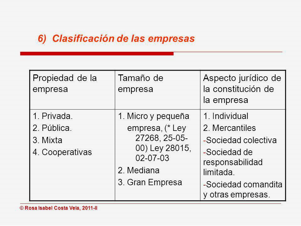 © Rosa Isabel Costa Vela, 2011-II © Rosa Isabel Costa Vela, 2011-II Propiedad de la empresa Tamaño de empresa Aspecto jurídico de la constitución de l