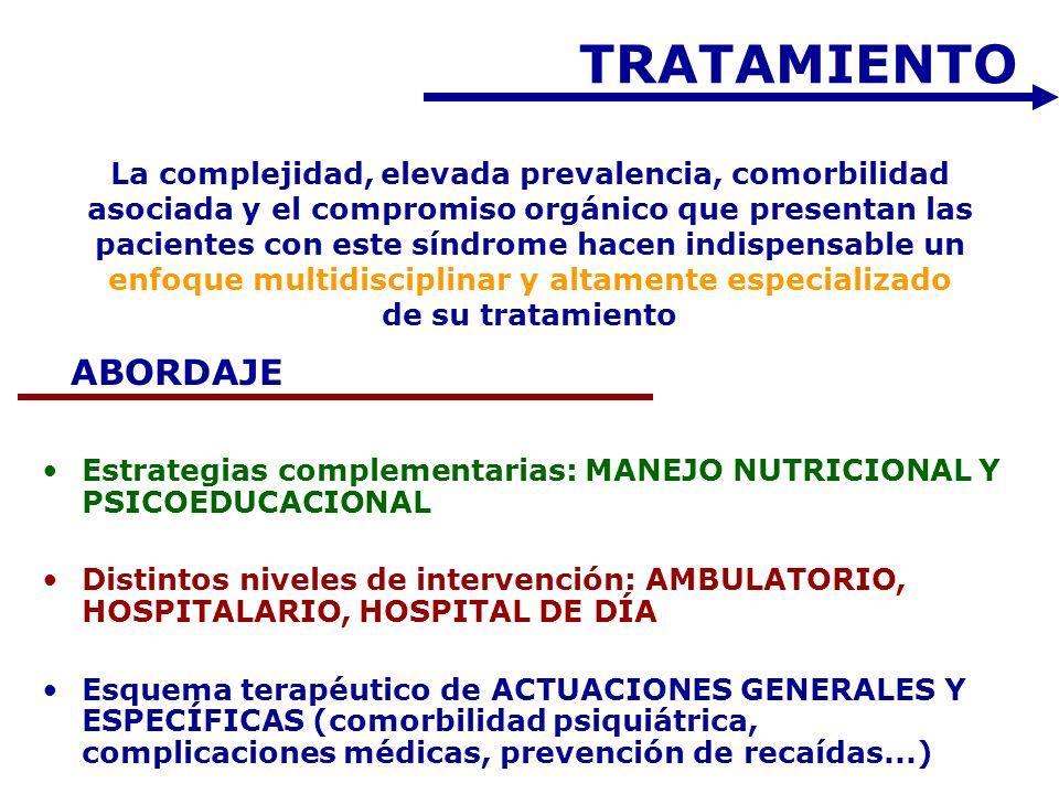 TRATAMIENTO Estrategias complementarias: MANEJO NUTRICIONAL Y PSICOEDUCACIONAL Distintos niveles de intervención: AMBULATORIO, HOSPITALARIO, HOSPITAL
