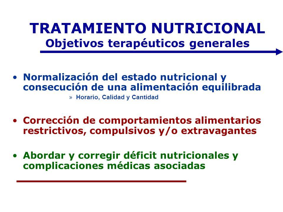 TRATAMIENTO NUTRICIONAL Objetivos terapéuticos generales Normalización del estado nutricional y consecución de una alimentación equilibrada »Horario,