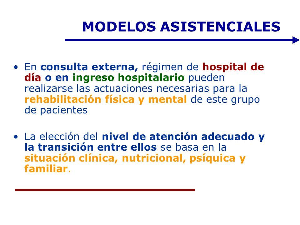 MODELOS ASISTENCIALES En consulta externa, régimen de hospital de día o en ingreso hospitalario pueden realizarse las actuaciones necesarias para la r