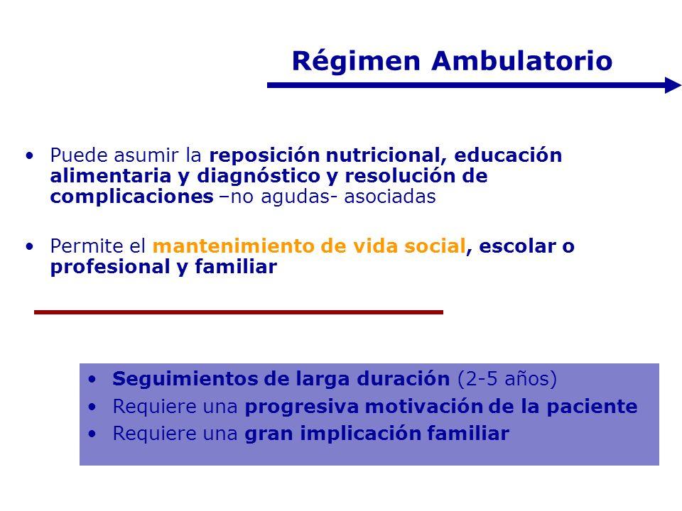 Régimen Ambulatorio Puede asumir la reposición nutricional, educación alimentaria y diagnóstico y resolución de complicaciones –no agudas- asociadas P