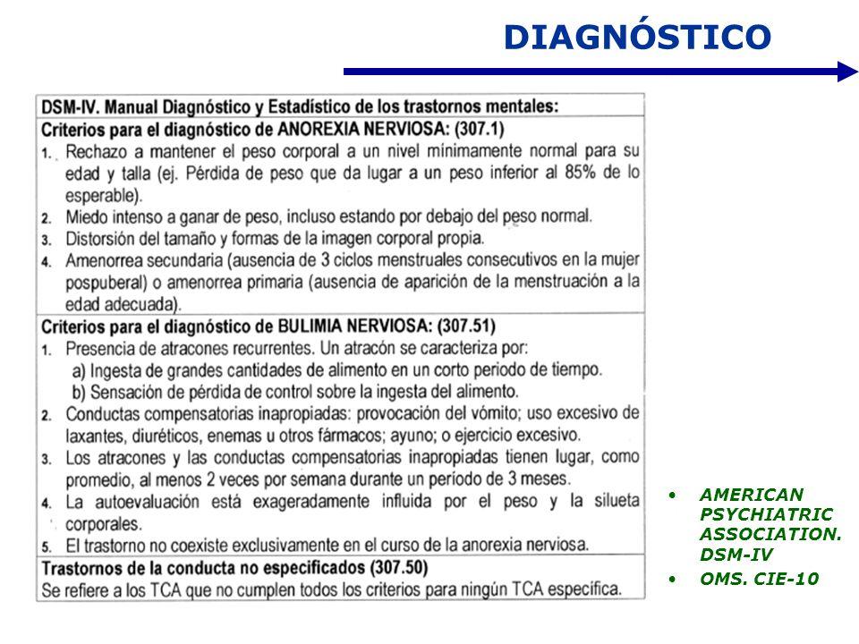 AMERICAN PSYCHIATRIC ASSOCIATION. DSM-IV OMS. CIE-10 DIAGNÓSTICO