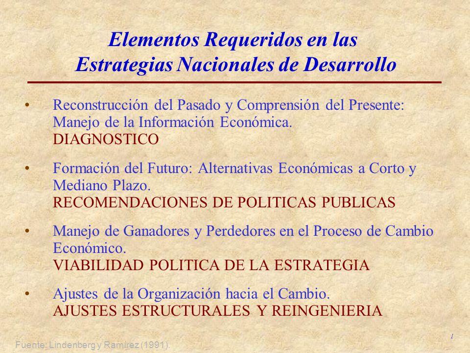 1 Elementos Requeridos en las Estrategias Nacionales de Desarrollo Reconstrucción del Pasado y Comprensión del Presente: Manejo de la Información Econ
