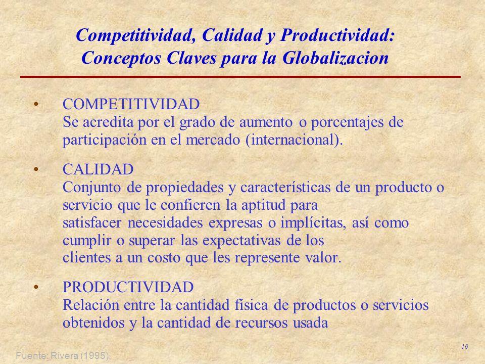 10 Competitividad, Calidad y Productividad: Conceptos Claves para la Globalizacion COMPETITIVIDAD Se acredita por el grado de aumento o porcentajes de