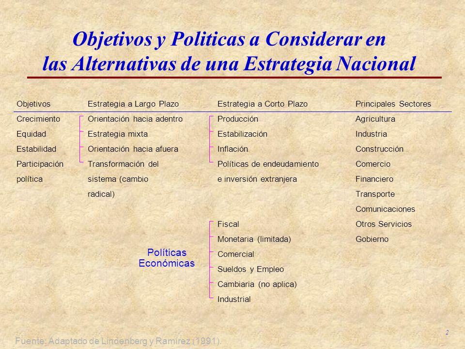 2 Objetivos y Politicas a Considerar en las Alternativas de una Estrategia Nacional Fuente: Adaptado de Lindenberg y Ramírez (1991). ObjetivosEstrateg
