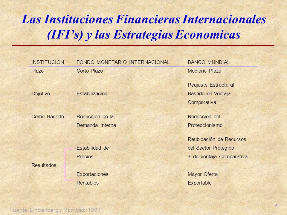 4 Las Instituciones Financieras Internacionales (IFIs) y las Estrategias Economicas Fuente: Lindenberg y Ramírez (1991). INSTITUCIONFONDO MONETARIO IN