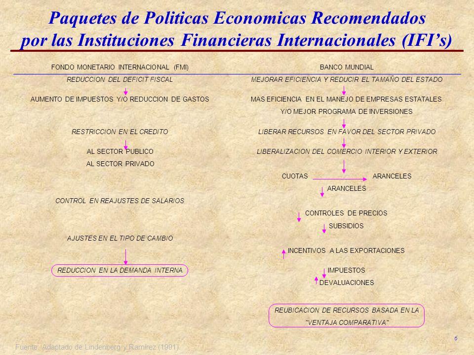 6 Paquetes de Politicas Economicas Recomendados por las Instituciones Financieras Internacionales (IFIs) Fuente: Adaptado de Lindenberg y Ramírez (199